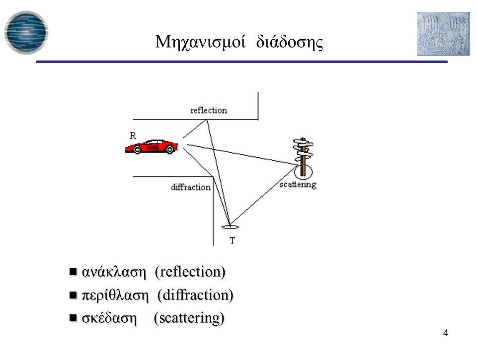 5 Μηχανισμοί διάδοσης Ανάκλαση: Πρόσπτωση του κύματος σε αντικείμενα μεγάλα σε σχέση με το λ Πρόσπτωση του κύματος σε αντικείμενα μεγάλα σε σχέση με το λ Μερική ανάκλαση σε επιφάνειες που διαχωρίζουν περιοχές με διαφορετική διηλεκτρική σταθερά Μερική ανάκλαση σε επιφάνειες που διαχωρίζουν περιοχές με διαφορετική διηλεκτρική σταθερά Σε τέλειο αγωγό όλη η ποσότητα της προσπίπτουσας ενέργειας ανακλάται Σε τέλειο αγωγό όλη η ποσότητα της προσπίπτουσας ενέργειας ανακλάται Απόσβεση και αλλαγή φάσης Απόσβεση και αλλαγή φάσης  Εδαφική ανάκλαση (γεωμετρικό μοντέλο δύο ακτίνων): Χρήσιμο σε εκτιμήσεις παραμέτρων μεγάλης κλίμακας