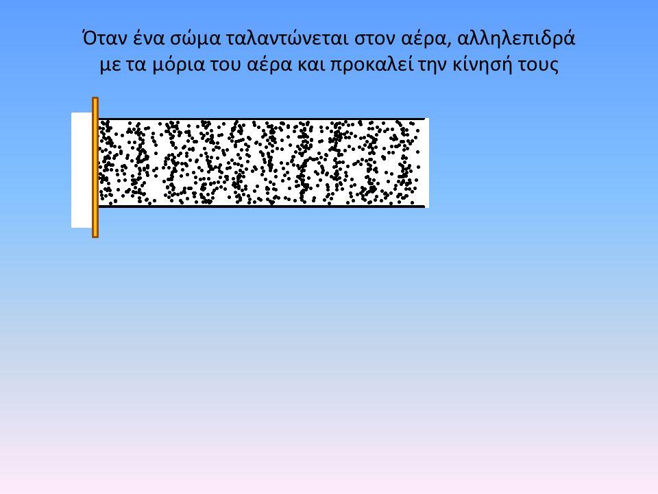 Όταν ένα σώμα ταλαντώνεται στον αέρα, αλληλεπιδρά με τα μόρια του αέρα και προκαλεί την κίνησή τους Οι ταλαντώσεις των σωμάτων στον αέρα δημιουργούν μηχανικά κύματα που λέγονται ηχητικά κύματα.