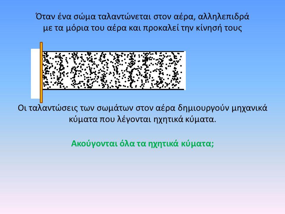 Ένα ηχητικό κύμα που γίνεται αντιληπτό από τον εγκέφαλο χαρακτηρίζεται από κάποια υποκειμενικά χαρακτηριστικά α) το ύψος β) η ακουστότητα γ) η χροιά Το ύψος καθορίζεται από τη συχνότητα του ηχητικού κύματος Υπάρχουν ψηλοί και χαμηλοί ήχοι Α (Λα) Hz 13,75 27,5 55 110 220 440