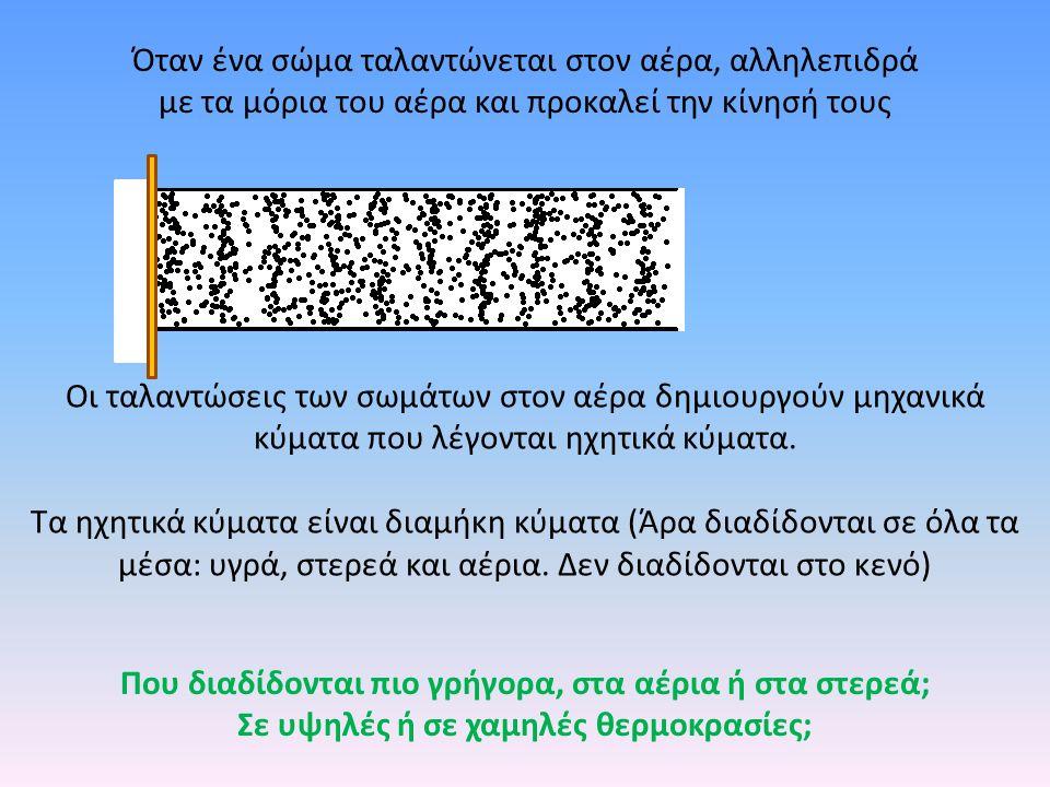 Ένα ηχητικό κύμα που γίνεται αντιληπτό από τον εγκέφαλο χαρακτηρίζεται από κάποια υποκειμενικά χαρακτηριστικά α) το ύψος β) η ακουστότητα γ) η χροιά Οι περισσότεροι ήχοι δεν είναι απλοί αλλά σύνθετοι.
