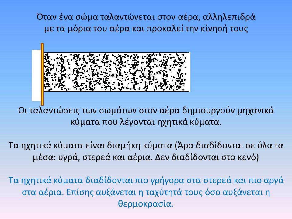 Ανακεφαλαίωση Οι ταλαντώσεις των σωμάτων στον αέρα δημιουργούν μηχανικά κύματα που λέγονται ηχητικά κύματα.