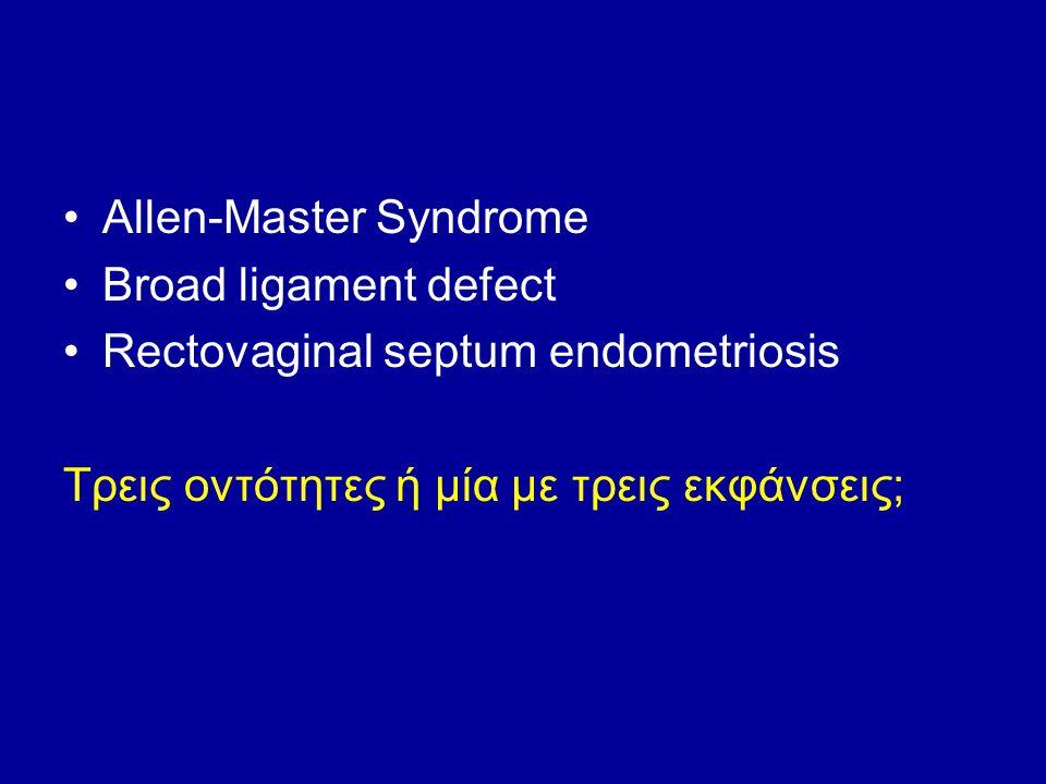 Vulvodynia Essential vulvodynia Dysesthetic vulvodynia Vulva vestibulitis syndrome Vulvar dysesthesia Vestibulodynia Burning vulva Clitorodynia Μια οντότητα ή οκτώ διαφορετικές;
