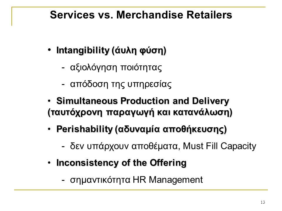 Services vs.