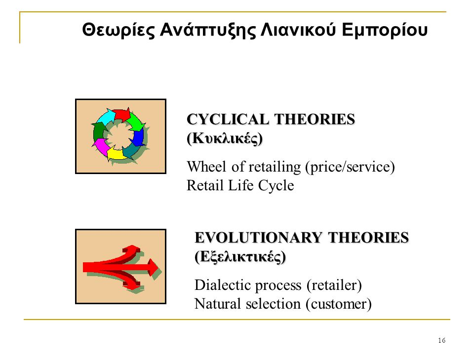 Θεωρίες Ανάπτυξης Λιανικού Εμπορίου CYCLICAL THEORIES (Κυκλικές) Wheel of retailing (price/service) Retail Life Cycle EVOLUTIONARY THEORIES (Eξελικτικές) Dialectic process (retailer) Natural selection (customer) 16