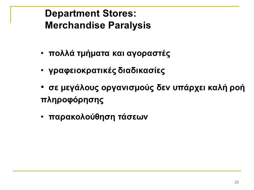 Department Stores: Merchandise Paralysis πολλά τμήματα και αγοραστές γραφειοκρατικές διαδικασίες σε μεγάλους οργανισμούς δεν υπάρχει καλή ροή πληροφόρησης παρακολούθηση τάσεων 20
