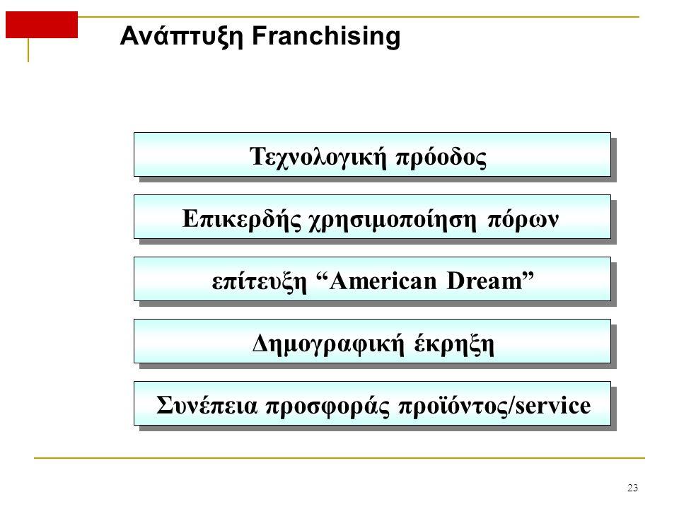 Ανάπτυξη Franchising Τεχνολογική πρόοδος Επικερδής χρησιμοποίηση πόρων επίτευξη American Dream Δημογραφική έκρηξη Συνέπεια προσφοράς προϊόντος/service 23