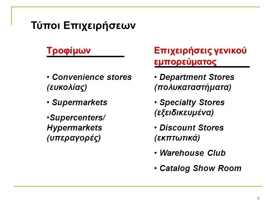 Τύποι ΕπιχειρήσεωνΤροφίμων Convenience stores (ευκολίας) Supermarkets Supercenters/ Hypermarkets (υπεραγορές) Επιχειρήσεις γενικού εμπορεύματος Department Stores (πολυκαταστήματα) Specialty Stores (εξειδικευμένα) Discount Stores (εκπτωτικά) Warehouse Club Catalog Show Room 9