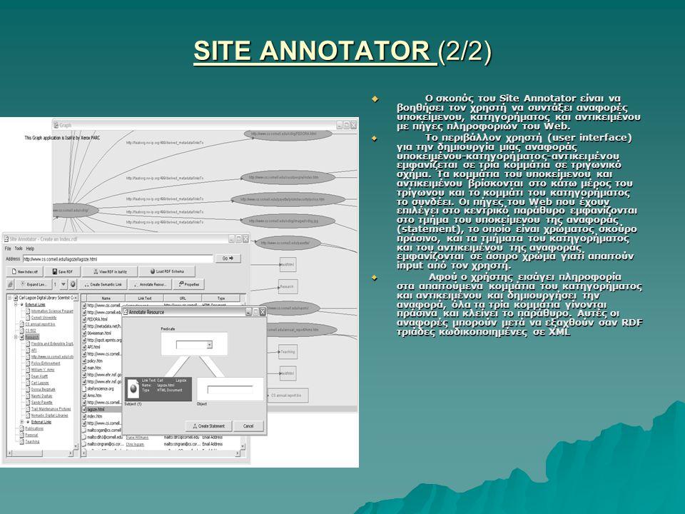 SITE ANNOTATOR (2/2)  Ο σκοπός του Site Annotator είναι να βοηθήσει τον χρηστή να συντάξει αναφορές υποκείμενου, κατηγορήματος και αντικειμένου με πήγες πληροφοριών του Web.