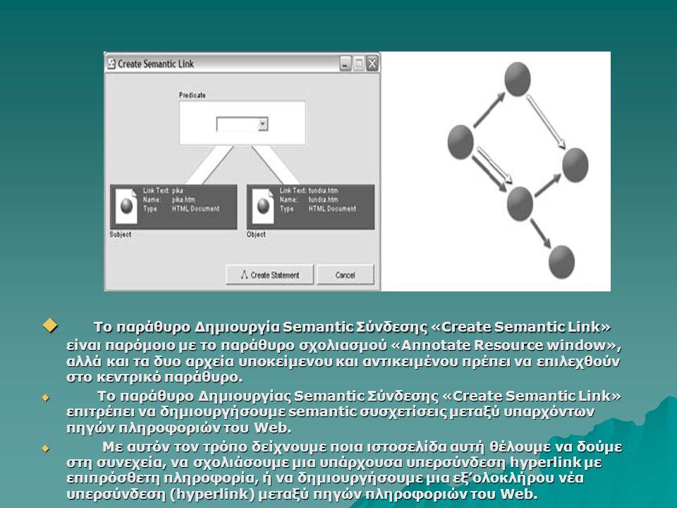  Το παράθυρο Δημιουργία Semantic Σύνδεσης «Create Semantic Link» είναι παρόμοιο με το παράθυρο σχολιασμού «Annotate Resource window», αλλά και τα δυο αρχεία υποκείμενου και αντικειμένου πρέπει να επιλεχθούν στο κεντρικό παράθυρο.