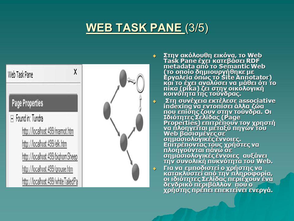 WEB TASK PANE (3/5)  Στην ακόλουθη εικόνα, το Web Task Pane έχει κατεβάσει RDF metadata από το Semantic Web (το οποίο δημιουργήθηκε με Εργαλεία όπως το Site Annotator) και το έχει αναλύσει να μάθει ότι το πίκα (pika) ζει στην οικολογική κοινότητα της τούνδρας.