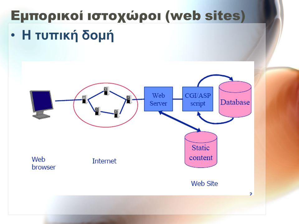 Εμπορικοί ιστοχώροι (web sites) Η τυπική δομή