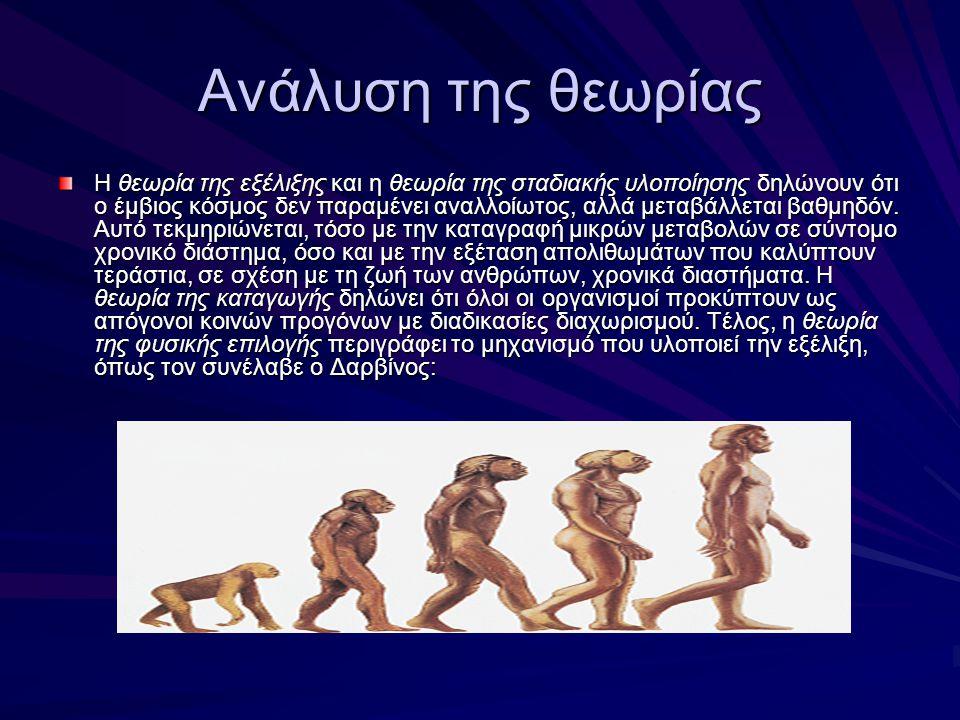 Ανάλυση της θεωρίας Η θεωρία της εξέλιξης και η θεωρία της σταδιακής υλοποίησης δηλώνουν ότι ο έμβιος κόσμος δεν παραμένει αναλλοίωτος, αλλά μεταβάλλε