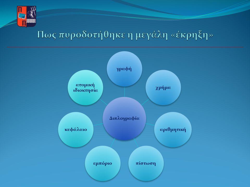 Διπλογραφία γραφήχρήμααριθμητικήπίστωσηεμπόριοκεφάλαιο ατομική ιδιοκτησία