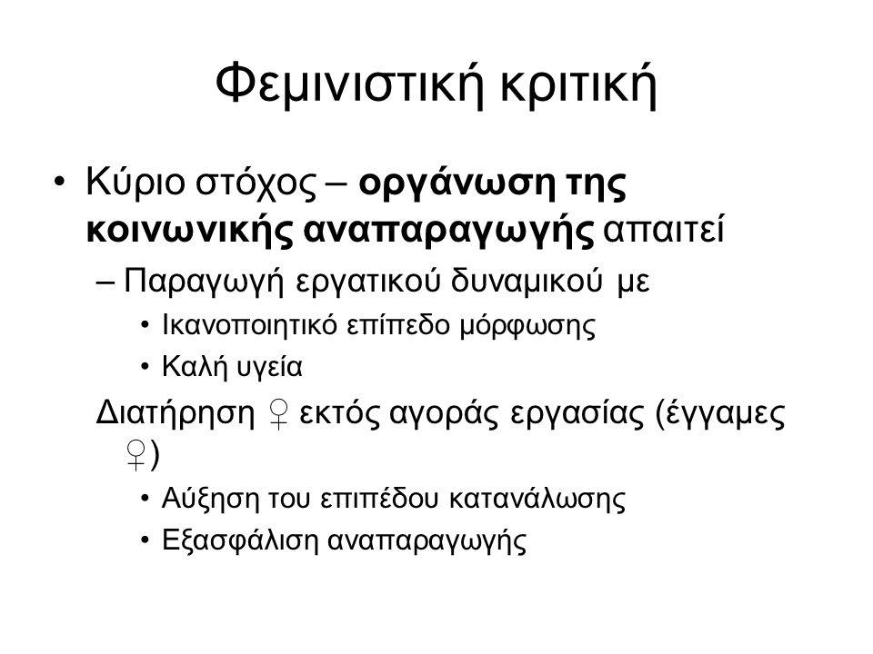 Φεμινιστική κριτική Κύριο στόχος – οργάνωση της κοινωνικής αναπαραγωγής απαιτεί –Παραγωγή εργατικού δυναμικού με Ικανοποιητικό επίπεδο μόρφωσης Καλή υγεία Διατήρηση ♀ εκτός αγοράς εργασίας (έγγαμες ♀) Αύξηση του επιπέδου κατανάλωσης Εξασφάλιση αναπαραγωγής