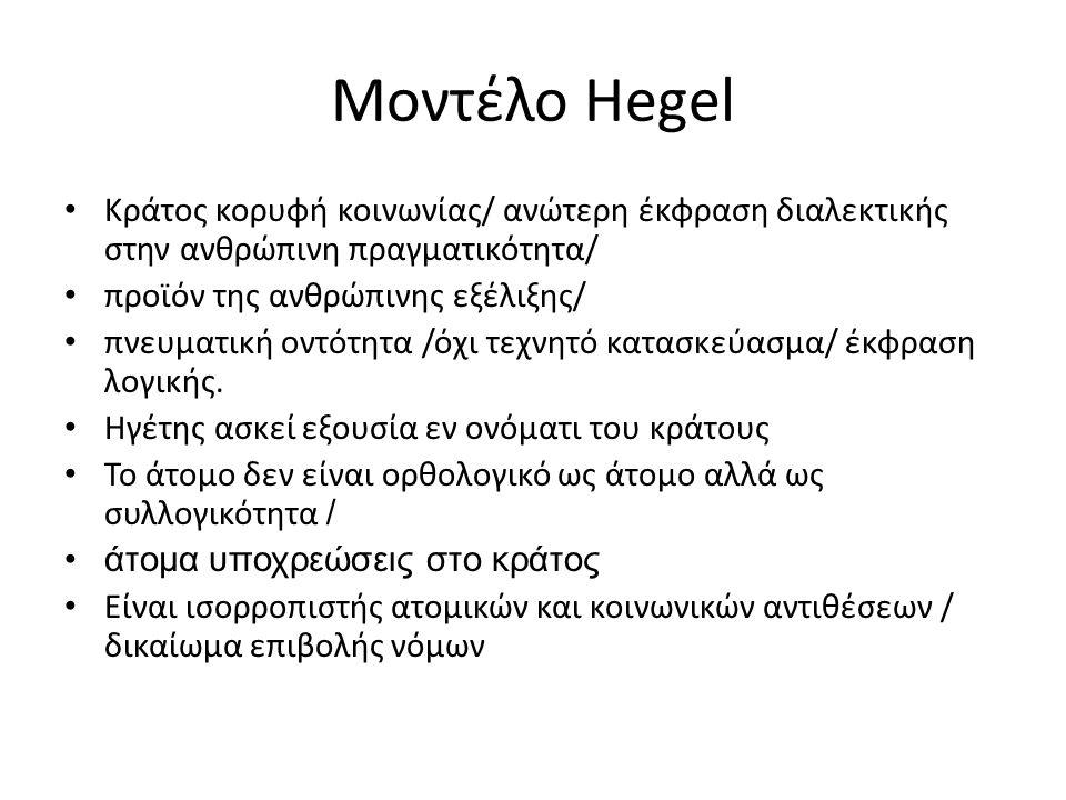 Μοντέλο Hegel Κράτος κορυφή κοινωνίας/ ανώτερη έκφραση διαλεκτικής στην ανθρώπινη πραγματικότητα/ προϊόν της ανθρώπινης εξέλιξης/ πνευματική οντότητα /όχι τεχνητό κατασκεύασμα/ έκφραση λογικής.