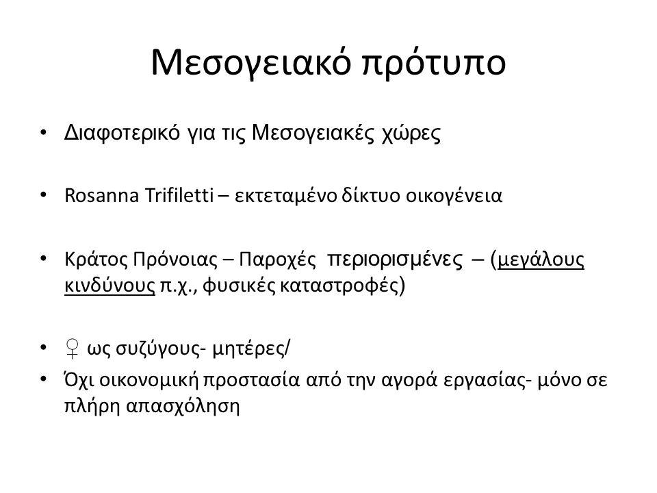 Μεσογειακό πρότυπο Διαφοτερικό για τις Μεσογειακές χώρες Rosanna Trifiletti – εκτεταμένο δίκτυο οικογένεια Κράτος Πρόνοιας – Παροχές περιορισμένες – ( μεγάλους κινδύνους π.χ., φυσικές καταστροφές ) ♀ ως συζύγους- μητέρες / Όχι οικονομική προστασία από την αγορά εργασίας- μόνο σε πλήρη απασχόληση