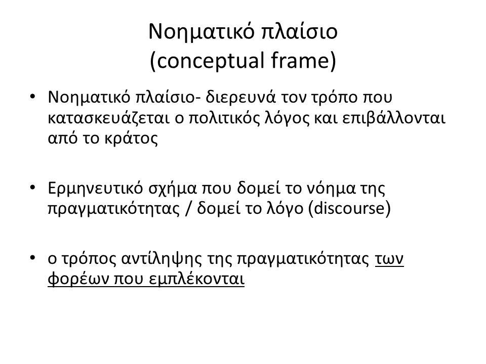 Νοηματικό πλαίσιο (conceptual frame) Νοηματικό πλαίσιο- διερευνά τον τρόπο που κατασκευάζεται ο πολιτικός λόγος και επιβάλλονται από το κράτος Ερμηνευτικό σχήμα που δομεί το νόημα της πραγματικότητας / δομεί το λόγο ( discourse ) ο τρόπος αντίληψης της πραγματικότητας των φορέων που εμπλέκονται