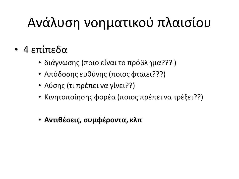 Κράτος Πρόνοιας στην Ελλάδα αρχές 1960 ς --προσπάθεια κρατικού εκσυγχρονισμού, π.χ., μεγαλύτερες ευκαιρίες στα άτομα και τις ομάδες να διεκδικήσουν περισσότερα κοινωνικά δικαιώματα, π.χ., καλύτερη εκπαίδευση, εργασία, συμμετοχή στο δημόσιο χώρο.