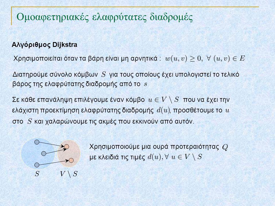 Ομοαφετηριακές ελαφρύτατες διαδρομές TexPoint fonts used in EMF. Read the TexPoint manual before you delete this box.: AA A AA A A Αλγόριθμος Dijkstra