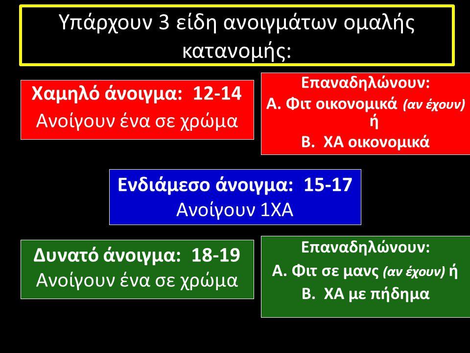 Υπάρχουν 3 είδη ανοιγμάτων ομαλής κατανομής: Χαμηλό άνοιγμα: 12-14 Ανοίγουν ένα σε χρώμα Ενδιάμεσο άνοιγμα: 15-17 Ανοίγουν 1ΧΑ Δυνατό άνοιγμα: 18-19 Α