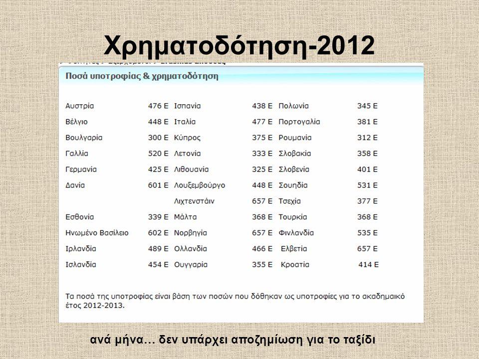 Xρηματοδότηση-2012 ανά μήνα… δεν υπάρχει αποζημίωση για το ταξίδι