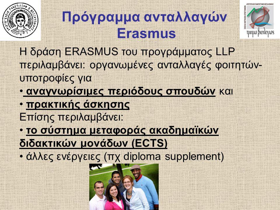 Πρόγραμμα ανταλλαγών Erasmus Η δράση ERASMUS του προγράμματος LLP περιλαμβάνει: οργανωμένες ανταλλαγές φοιτητών- υποτροφίες για αναγνωρίσιμες περιόδου