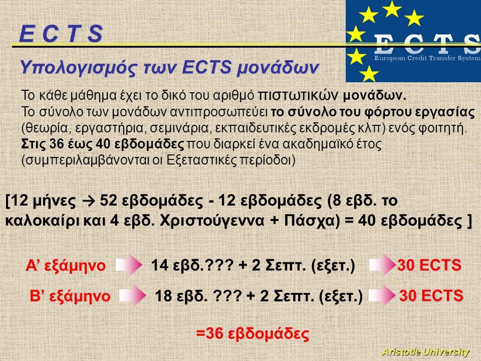 Aristotle University E C T S Yπολογισμός των ECTS μονάδων Το κάθε μάθημα έχει το δικό του αριθμό πιστωτικών μονάδων. Το σύνολο των μονάδων αντιπροσωπε