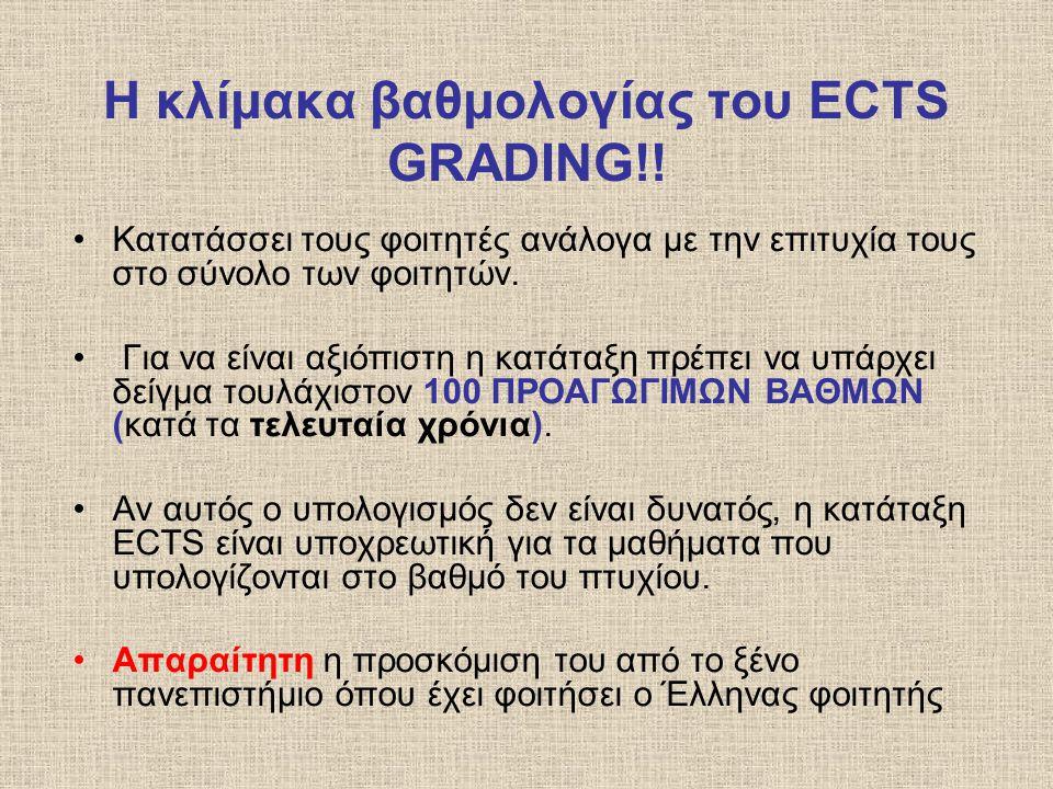 Η κλίμακα βαθμολογίας του ECTS GRADING!! Κατατάσσει τους φοιτητές ανάλογα με την επιτυχία τους στο σύνολο των φοιτητών. Για να είναι αξιόπιστη η κατάτ
