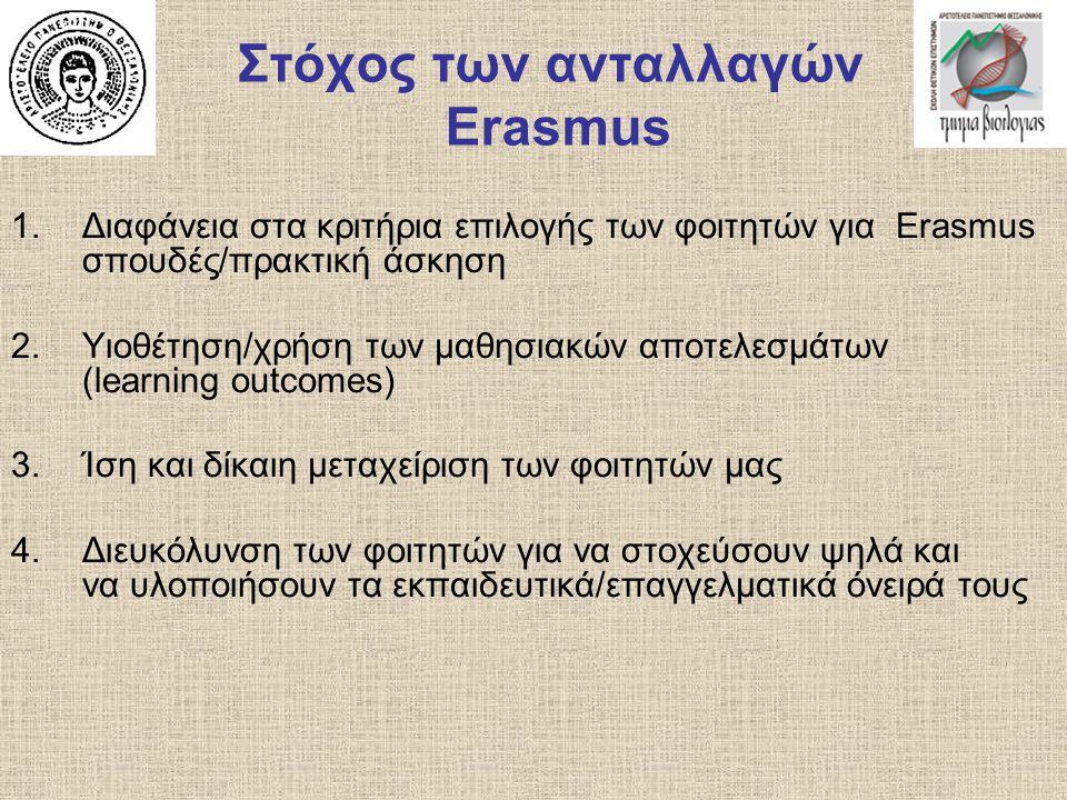 Στόχος των ανταλλαγών Erasmus 1.Διαφάνεια στα κριτήρια επιλογής των φοιτητών για Erasmus σπουδές/πρακτική άσκηση 2.Υιοθέτηση/χρήση των μαθησιακών αποτ