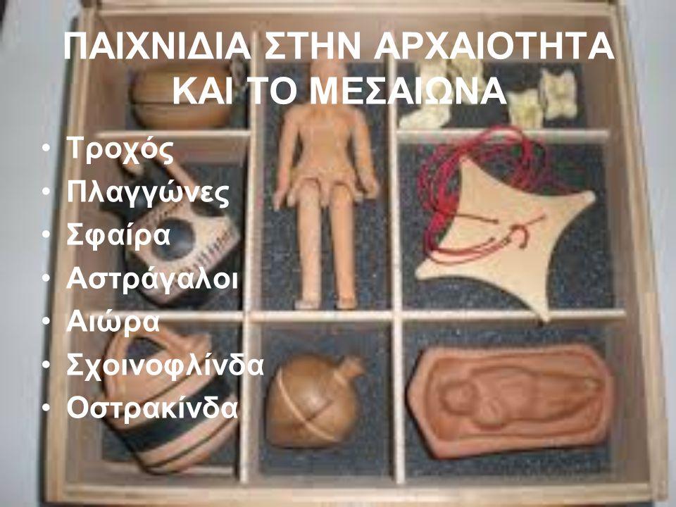 ΠΑΙΧΝΙΔΙΑ ΣΤΗΝ ΑΡΧΑΙΟΤΗΤΑ ΚΑΙ ΤΟ ΜΕΣΑΙΩΝΑ Τροχός Πλαγγώνες Σφαίρα Αστράγαλοι Αιώρα Σχοινοφλίνδα Οστρακίνδα
