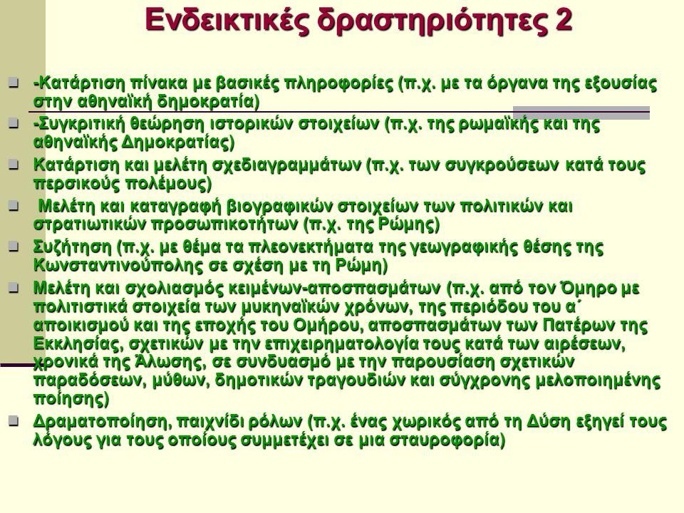 Ενδεικτικές δραστηριότητες 2 -Κατάρτιση πίνακα με βασικές πληροφορίες (π.χ. με τα όργανα της εξουσίας στην αθηναϊκή δημοκρατία) -Κατάρτιση πίνακα με β