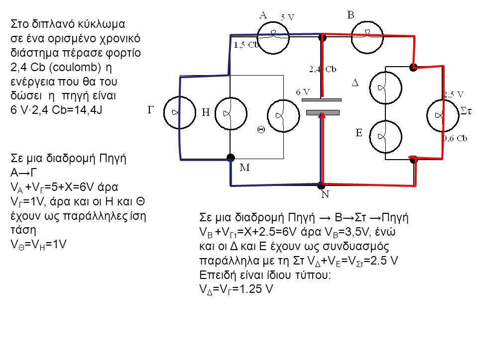 Στο διπλανό κύκλωμα σε ένα ορισμένο χρονικό διάστημα πέρασε φορτίο 2,4 Cb (coulomb) η ενέργεια που θα του δώσει η πηγή είναι 6 V·2,4 Cb=14,4J Σε μια διαδρομή Πηγή Α→Γ V A +V Γ =5+Χ=6V άρα V Γ =1V, άρα και οι Η και Θ έχουν ως παράλληλες ίση τάση V Θ =V Η =1V Σε μια διαδρομή Πηγή → Β→Στ →Πηγή V Β +V Γτ =Χ+2.5=6V άρα V Β =3,5V, ένώ και οι Δ και Ε έχουν ως συνδυασμός παράλληλα με τη Στ V Δ +V E =V Στ =2.5 V Επειδή είναι ίδιου τύπου: V Δ =V Γ =1.25 V
