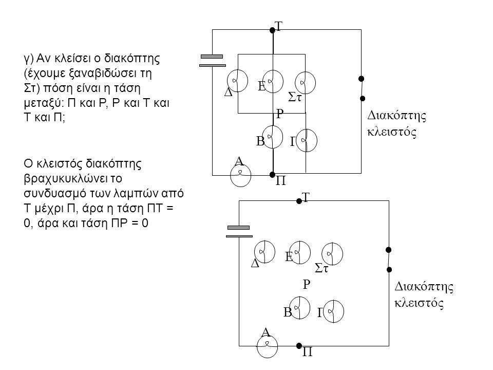 Β Α Δ Γ Ε Στ Π Διακόπτης κλειστός Ρ Τ γ) Αν κλείσει ο διακόπτης (έχουμε ξαναβιδώσει τη Στ) πόση είναι η τάση μεταξύ: Π και Ρ, Ρ και Τ και Τ και Π; Ο κλειστός διακόπτης βραχυκυκλώνει το συνδυασμό των λαμπών από Τ μέχρι Π, άρα η τάση ΠΤ = 0, άρα και τάση ΠΡ = 0 Β Α Δ Γ Ε Στ Π Διακόπτης κλειστός Ρ Τ