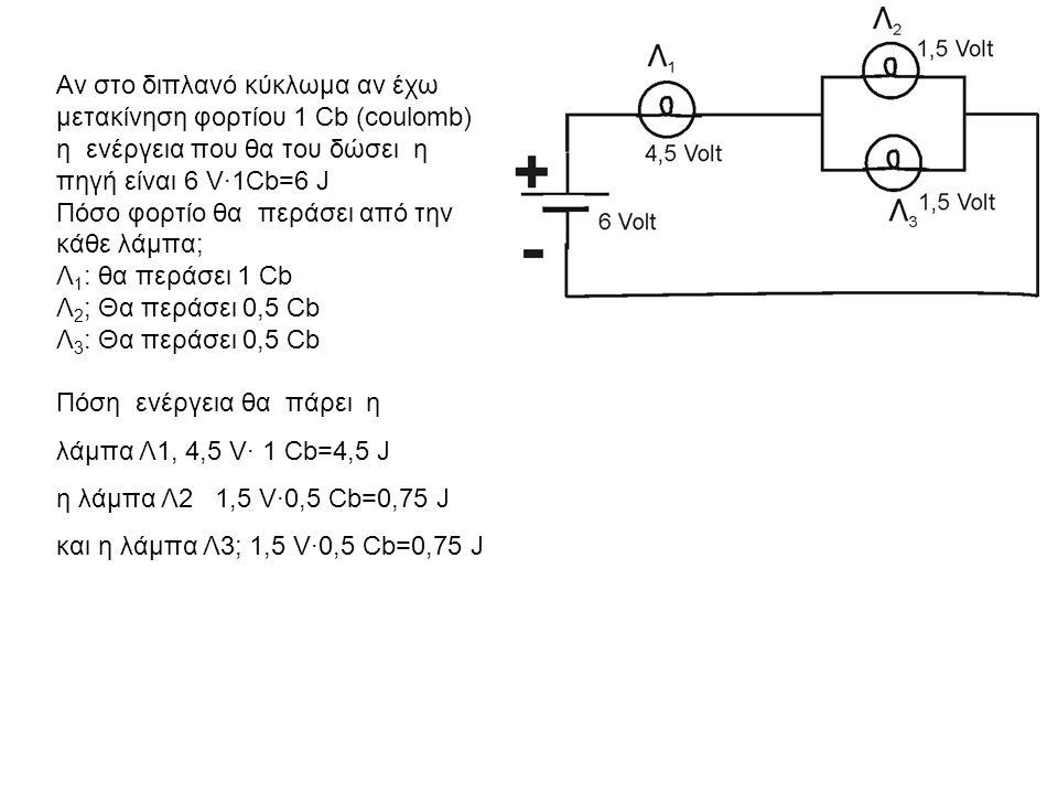 Αν στο διπλανό κύκλωμα αν έχω μετακίνηση φορτίου 1 Cb (coulomb) η ενέργεια που θα του δώσει η πηγή είναι 6 V·1Cb=6 J Πόσο φορτίο θα περάσει από την κάθε λάμπα; Λ 1 : θα περάσει 1 Cb Λ 2 ; Θα περάσει 0,5 Cb Λ 3 : Θα περάσει 0,5 Cb Πόση ενέργεια θα πάρει η λάμπα Λ1, 4,5 V· 1 Cb=4,5 J η λάμπα Λ2 1,5 V·0,5 Cb=0,75 J και η λάμπα Λ3; 1,5 V·0,5 Cb=0,75 J