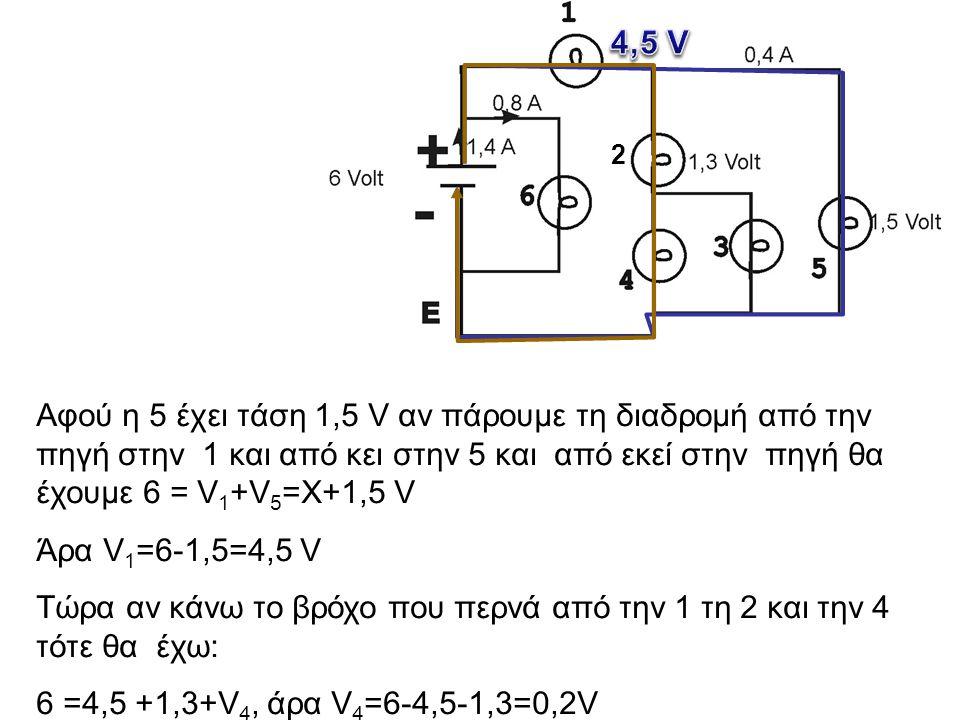 ΛΑΜΠΑΤΑΣΗΦΟΡΤΙΟ ΠΟΥ ΠΕΡΝΑ ΕΝΕΡΓΕΙΑ Α6 V1,8 Cb Β Γ 0,6 Cb Δ Ε Στ3 V0,9 Cb Η 0,6 Cb Θ 0,8 Cb (Όλες οι λάμπες στα ερωτήματα είναι ίδιου τύπου.) α) να υπολογίσετε: Από διαδρομή Πηγή→Η→ Α→Πηγή 8=V H +V A άρα V H =2V V H =V Θ =V Γ =2V Το φορτίο 1,8Cb θα μοιράζεται εξίσου στις Γ, Η, δηλ.