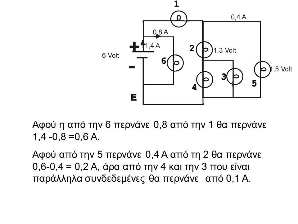 ΛΑΜΠΑΤΑΣΗΦΟΡΤΙΟ ΠΟΥ ΠΕΡΝΑ ΕΝΕΡΓΕΙΑ Α6 V1,8 Cb 10.8 Β 5 1.4Cb 7 Γ 2 0,6 Cb 1.2 Δ 1.5 0.5Cb 0.75 Ε 1.5 0.5Cb 0.75 Στ3 V0,9 Cb 2.7 Η 2 0,6 Cb 1,2 Θ 2 0,6 Cb 1,2 (Όλες οι λάμπες στα ερωτήματα είναι ίδιου τύπου.) α) να υπολογίσετε: Από διαδρομή Πηγή→Β→ Στ→Πηγή 8=V Β +V Στ άρα V Β =5V άρα ο παράλληλος συνδυασμός των Δ,Ε V Δ +V Ε =V Στ =3V άρα V Δ =V Ε =1.5V Αφού φορτίο που περνά από Β = φορτίο που δίνει η πηγή – φορτίο στον κλάδο Α =3,2Cb- 1,8Cb=1,4Cb Άρα από τον κλάδο Δ,Ε θα περνάνε 1,4Cb-0,9Cb=0,5Cb Άθροισμα ενεργειών = 25.6 J