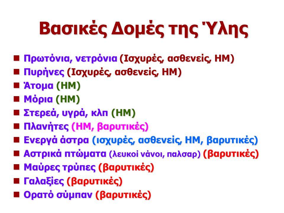 Βασικές Δομές της Ύλης Πρωτόνια, νετρόνια (Ισχυρές, ασθενείς, ΗΜ) Πρωτόνια, νετρόνια (Ισχυρές, ασθενείς, ΗΜ) Πυρήνες (Ισχυρές, ασθενείς, ΗΜ) Πυρήνες (Ισχυρές, ασθενείς, ΗΜ) Άτομα (ΗΜ) Άτομα (ΗΜ) Μόρια (ΗΜ) Μόρια (ΗΜ) Στερεά, υγρά, κλπ (ΗΜ) Στερεά, υγρά, κλπ (ΗΜ) Πλανήτες (ΗΜ, βαρυτικές) Πλανήτες (ΗΜ, βαρυτικές) Ενεργά άστρα (ισχυρές, ασθενείς, ΗΜ, βαρυτικές) Ενεργά άστρα (ισχυρές, ασθενείς, ΗΜ, βαρυτικές) Αστρικά πτώματα (λευκοί νάνοι, παλσαρ) (βαρυτικές) Αστρικά πτώματα (λευκοί νάνοι, παλσαρ) (βαρυτικές) Μαύρες τρύπες (βαρυτικές) Μαύρες τρύπες (βαρυτικές) Γαλαξίες (βαρυτικές) Γαλαξίες (βαρυτικές) Ορατό σύμπαν (βαρυτικές) Ορατό σύμπαν (βαρυτικές)