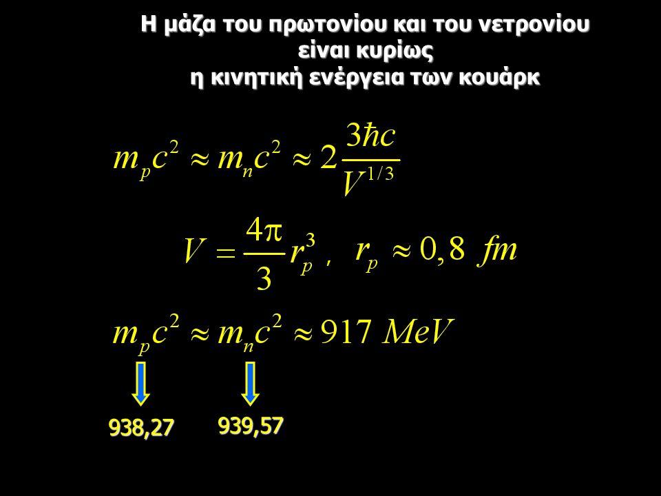 Η μάζα του πρωτονίου και του νετρονίου είναι κυρίως η κινητική ενέργεια των κουάρκ, 938,27 939,57