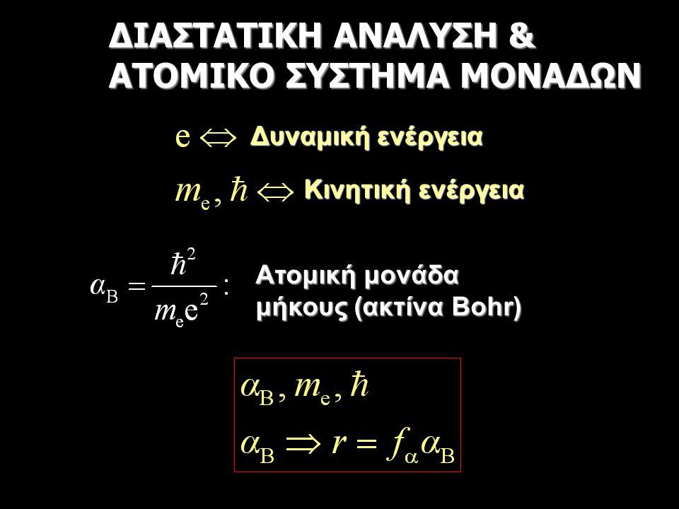ΔΙΑΣΤΑΤΙΚΗ ΑΝΑΛΥΣΗ & ΑΤΟΜΙΚΟ ΣΥΣΤΗΜΑ ΜΟΝΑΔΩΝ Ατομική μονάδα μήκους (ακτίνα Βohr) Δυναμική ενέργεια Κινητική ενέργεια