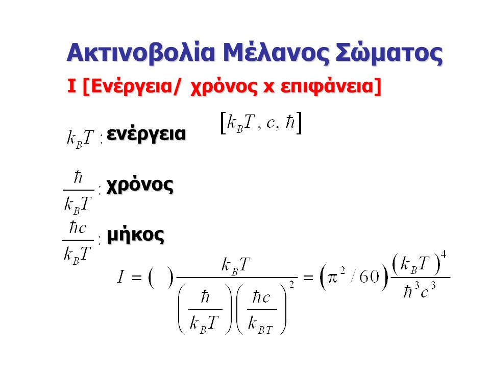 Ακτινοβολία Μέλανος Σώματος Ι [Ενέργεια/ χρόνος x επιφάνεια] Ι [Ενέργεια/ χρόνος x επιφάνεια] ενέργεια ενέργεια χρόνος χρόνος μήκος μήκος