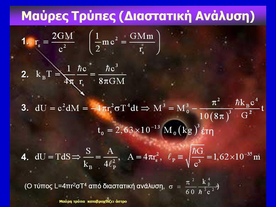 Μαύρη τρύπα καταβροχθίζει άστρο1.2.3.4. έτη (Ο τύπος L=4πr 2 σΤ 4 από διαστατική ανάλυση, ) Μαύρες Τρύπες (Διαστατική Ανάλυση)