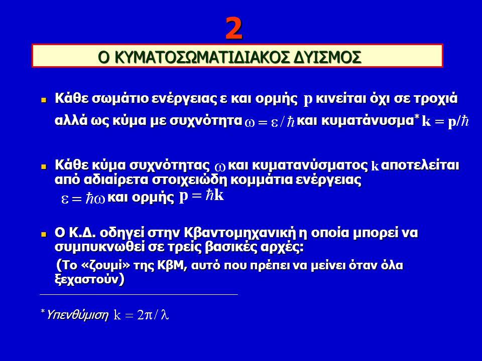 exp: 0.073 J/m 2 ΡΕΥΣΤΑ ΙI