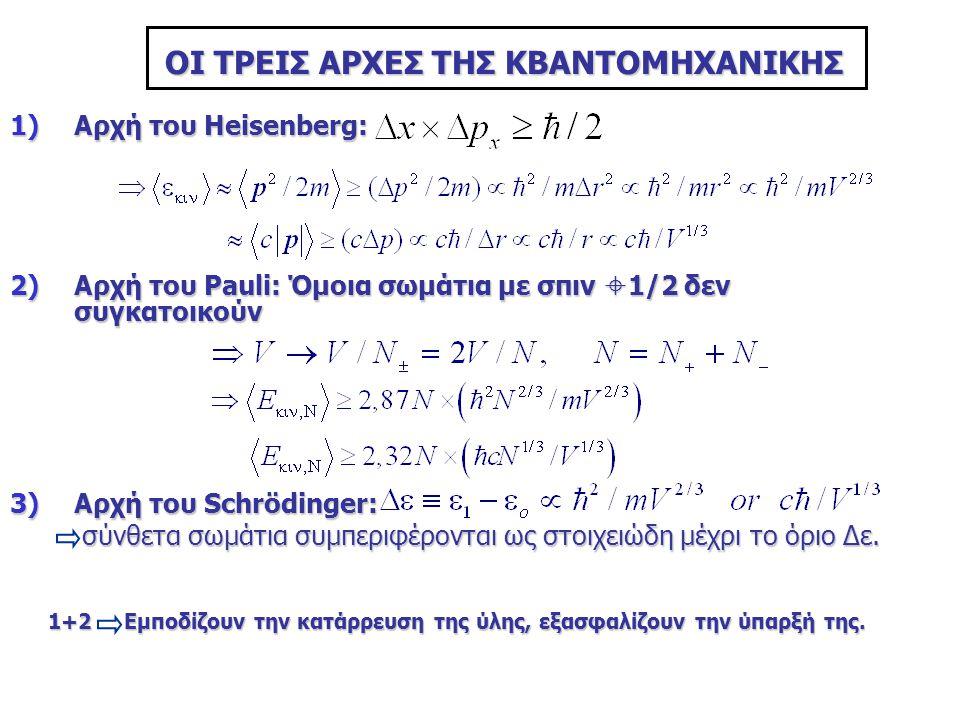 ΟΙ ΤΡΕΙΣ ΑΡΧΕΣ ΤΗΣ ΚΒΑΝΤΟΜΗΧΑΝΙΚΗΣ 1)Αρχή του Heisenberg: 2)Αρχή του Pauli: Όμοια σωμάτια με σπιν  1/2 δεν συγκατοικούν 3)Αρχή του Schrödinger: σύνθετα σωμάτια συμπεριφέρονται ως στοιχειώδη μέχρι το όριο Δε.