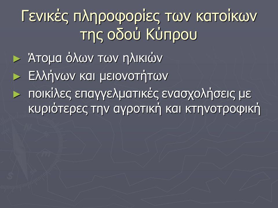 Γενικές πληροφορίες των κατοίκων της οδού Κύπρου ► Άτομα όλων των ηλικιών ► Ελλήνων και μειονοτήτων ► ποικίλες επαγγελματικές ενασχολήσεις με κυριότερ