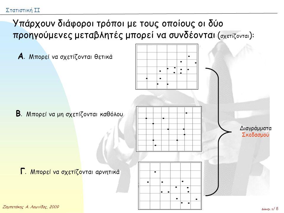 Στατιστική ΙΙ Ζαμπετάκης Α.Λεωνίδας, 2009 Διάλεξη 1 / 19 ΠΡΟΣΟΧΗ.