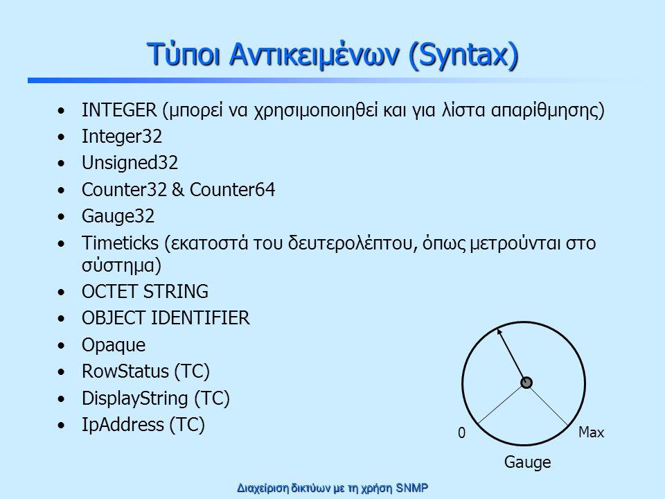 Διαχείριση δικτύων με τη χρήση SNMP Τύποι Αντικειμένων (Syntax) INTEGER (μπορεί να χρησιμοποιηθεί και για λίστα απαρίθμησης) Integer32 Unsigned32 Counter32 & Counter64 Gauge32 Timeticks (εκατοστά του δευτερολέπτου, όπως μετρούνται στο σύστημα) OCTET STRING OBJECT IDENTIFIER Opaque RowStatus (TC) DisplayString (TC) IpAddress (TC) 0 Max Gauge