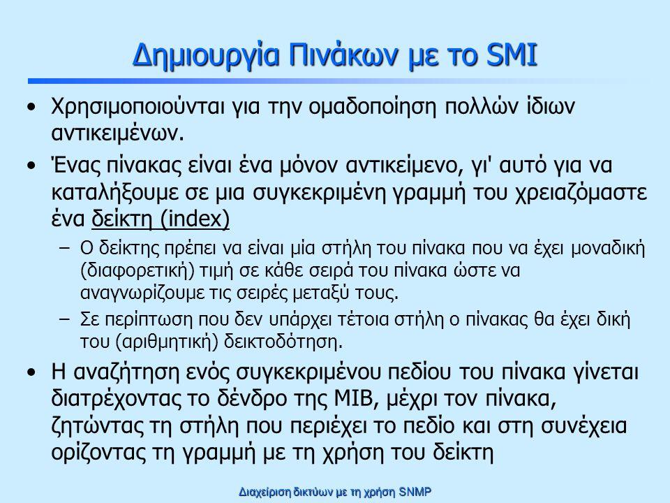 Διαχείριση δικτύων με τη χρήση SNMP Δημιουργία Πινάκων με το SMI Χρησιμοποιούνται για την ομαδοποίηση πολλών ίδιων αντικειμένων. Ένας πίνακας είναι έν