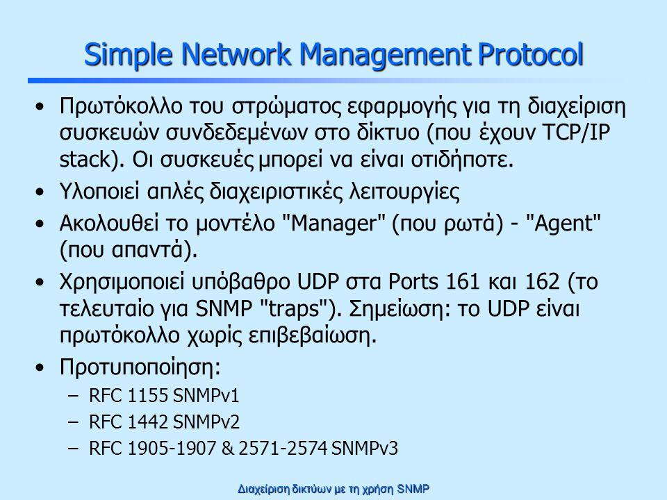 Διαχείριση δικτύων με τη χρήση SNMP Simple Network Management Protocol Πρωτόκολλο του στρώματος εφαρμογής για τη διαχείριση συσκευών συνδεδεμένων στο