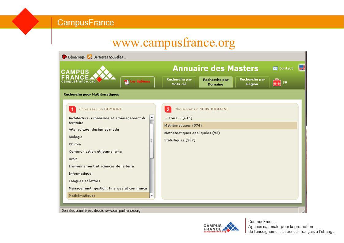 CampusFrance CampusFrance Agence nationale pour la promotion de l'enseignement supérieur français à l'étranger www.campusfrance.org