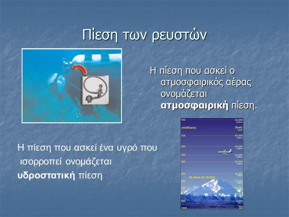 Πίεση των ρευστών Η πίεση που ασκεί ο ατμοσφαιρικός αέρας ονομάζεται ατμοσφαιρική πίεση. Η πίεση που ασκεί ένα υγρό που ισορροπεί ονομάζεται υδροστατι